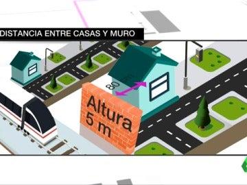 Recreación del proyecto de Adif para construir las vías