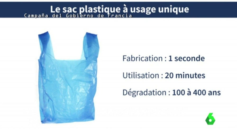 Características de una bolsa de plástico común