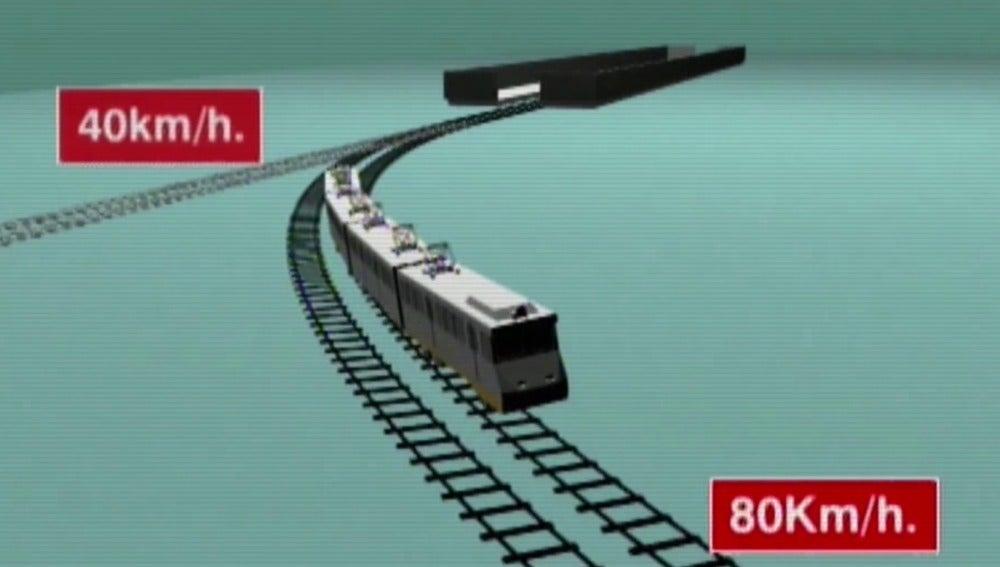Infografía del accidente del metro de Valencia