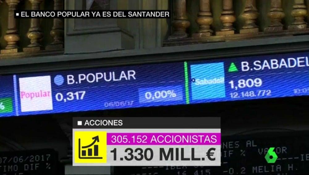 Banco Santander ha comprado Banco Popular