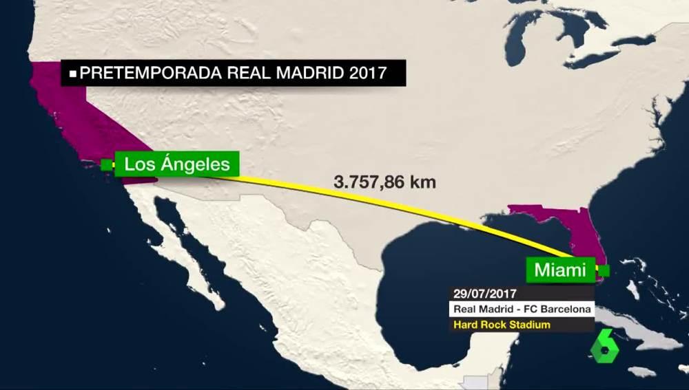 Gira del Real Madrid