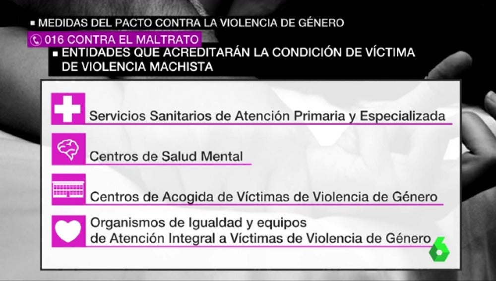 Gran pacto contra la violencia machista