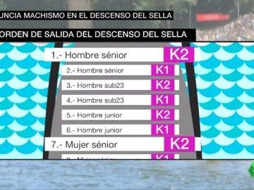 "Beatriz Manchón: ""Nos relegan a una posición 600 metros por detrás sin poder competir"""