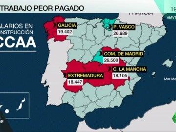 """Los obreros de Castilla-La Mancha son los peor pagados de España: """"Parece que somos los más tontos"""""""