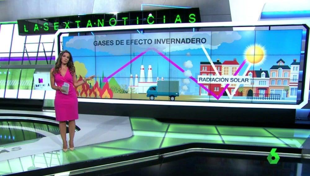 LA SEXTA TV | El cambio climático provocará olas de calor de hasta ...