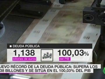 La deuda pública ha batido un nuevo récord y supera los 1,138 billones de euros