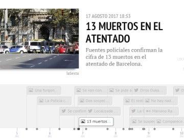 La cronología de los atentados de Barcelona y Cambrils