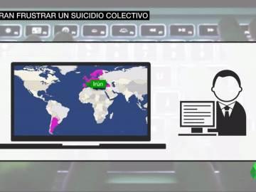 La Ertzaintza frustra un suicidio colectivo