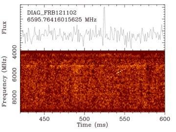 Pulsos de radio procedentes de fuentes distantes y desconocidas en el Universo