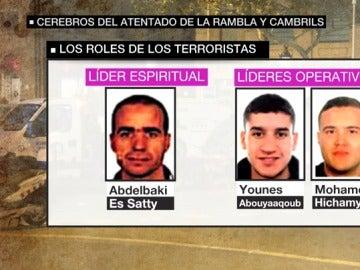 Los roles de los terroristas de Cataluña