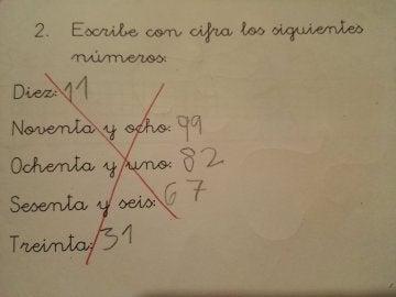 La respuesta a la pregunta en un examen de matemáticas