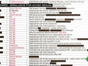 40 miembros del partido conservador británico señalados por acoso y abusos sexuales