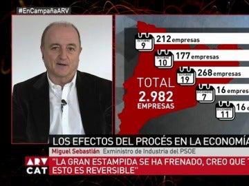 Miguel Sebastián ARV