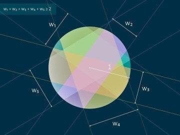 El problema geométrico