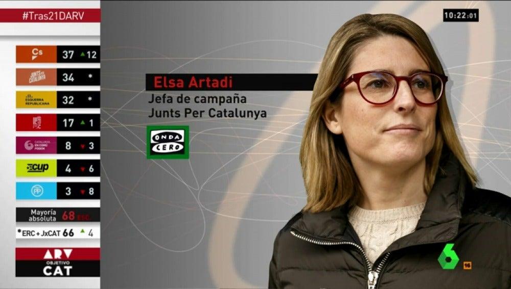 Elsa Artadi, jefa de campaña de Junts per Catalunya