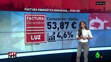 LorenaLuz