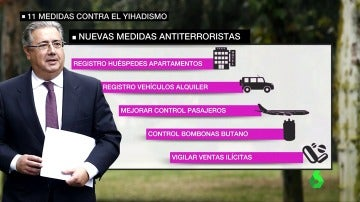 Registros de vehículos de alquiler, control de venta de butano...las medidas de Interior en el pacto Antiyihadista