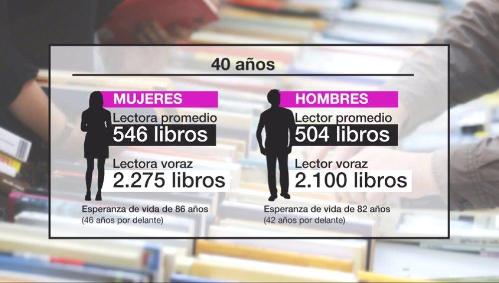La aventura de elegir un libro: ni siquiera leyendo muchísimo superarás el 0'003% de los libros escritos
