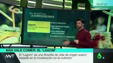 El nutricionista Luis Alberto Zamora explica los el secreto de la alimentación sueca