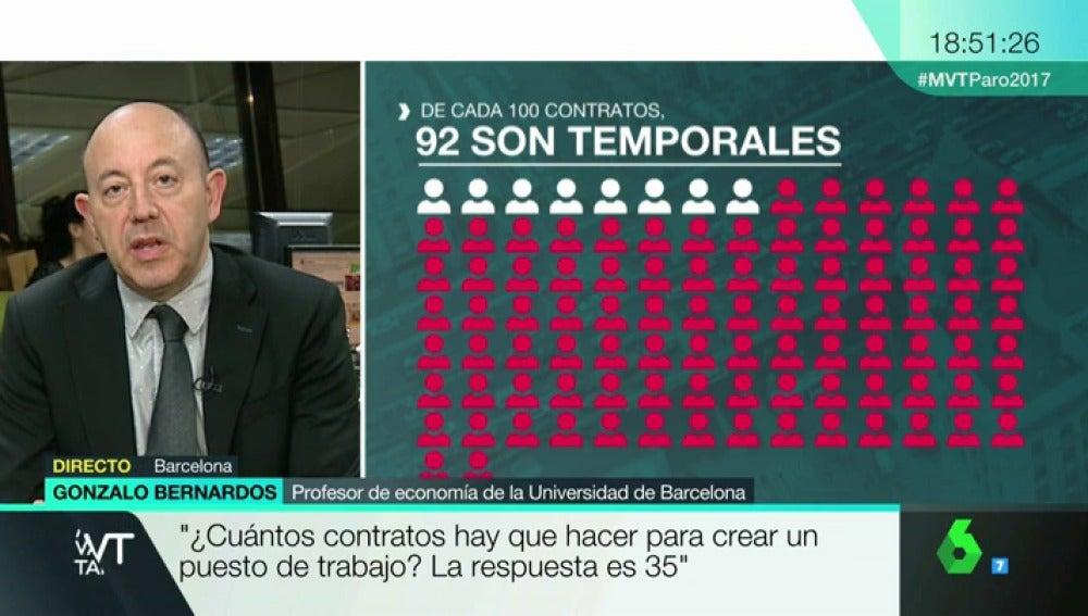 El profesor de economía de la Universidad de Barcelona., Gonzalo Bernardos