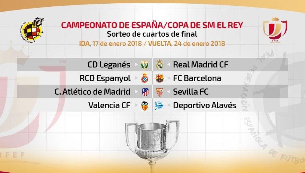 Los cruces de cuartos de final de la Copa del Rey