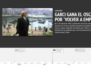 José Luis Garci gana el Oscar por 'Volver a empezar'