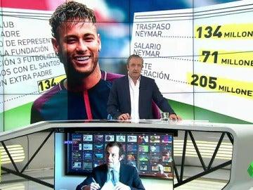 El Barcelona pagó 134 millones por Neymar