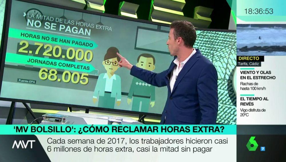 Los empresarios en España se ahorraron contratar a 68.000 personas sumando todas las horas extra de 2017