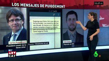 """Del """"Cataluña no se rinde"""" al """"esto ha terminado"""": el doble discurso que Puigdemont da en público y en privado"""