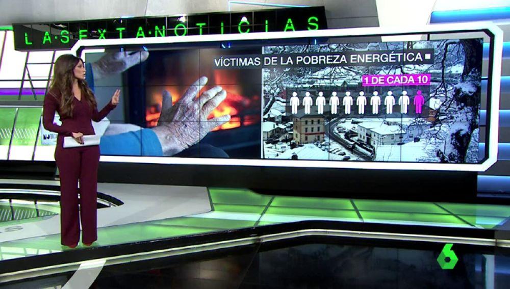 Una de cada personas son víctimas de la pobreza energética