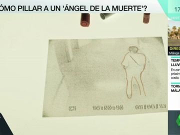 ANGEL MUERTE
