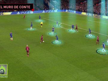El planteamiento del Chelsea contra el Barcelona