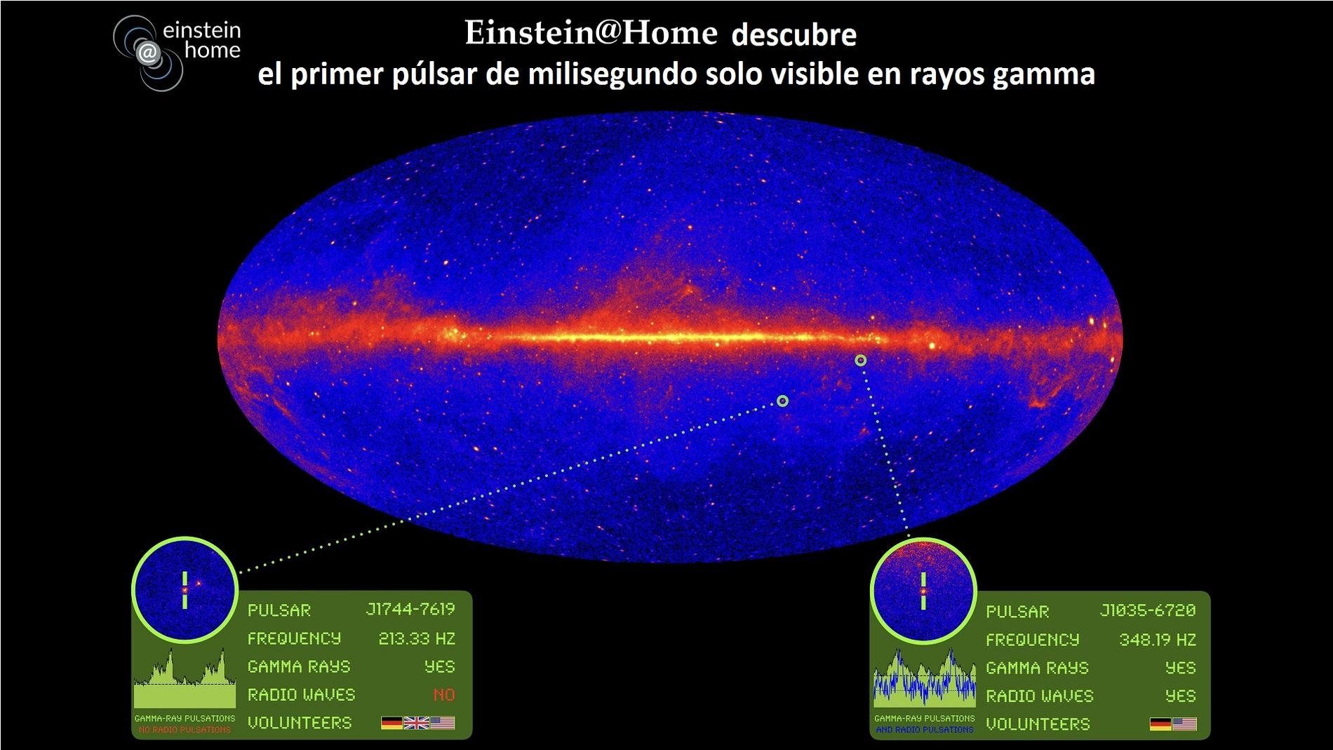 Ciencia ciudadana en el descubrimiento de dos estrellas de neutrones
