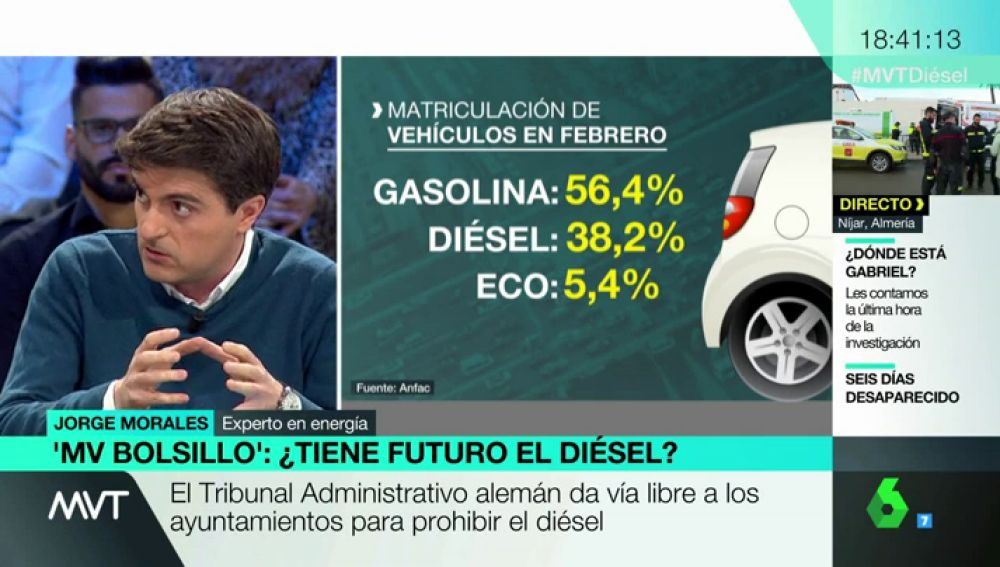 Jorge Morales de Labra, experto en energía