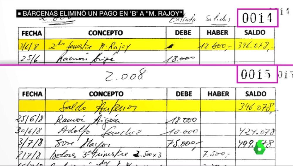Los papeles de Bárcenas en los que aparece M. Rajoy