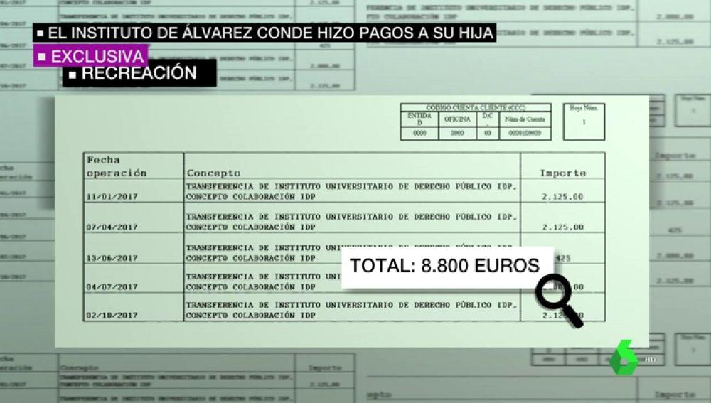 Exclusiva de laSexta sobre Enrique Álvarez Conde