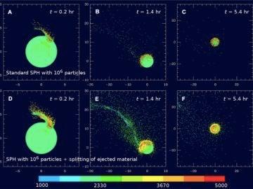Simulación obtenida tras la simulación del impacto que pudo formar los dos satélites de Marte
