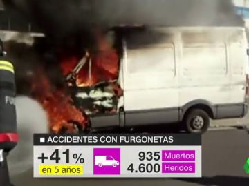 Una furgoneta en llamas