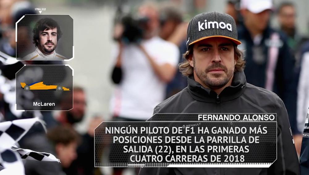 Los datos y estadísticas del GP de España 2018 en Montmeló