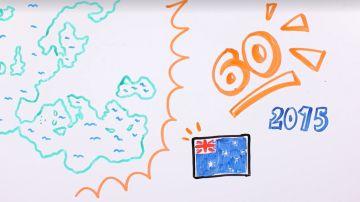 Participación de Australia en Eurovisión