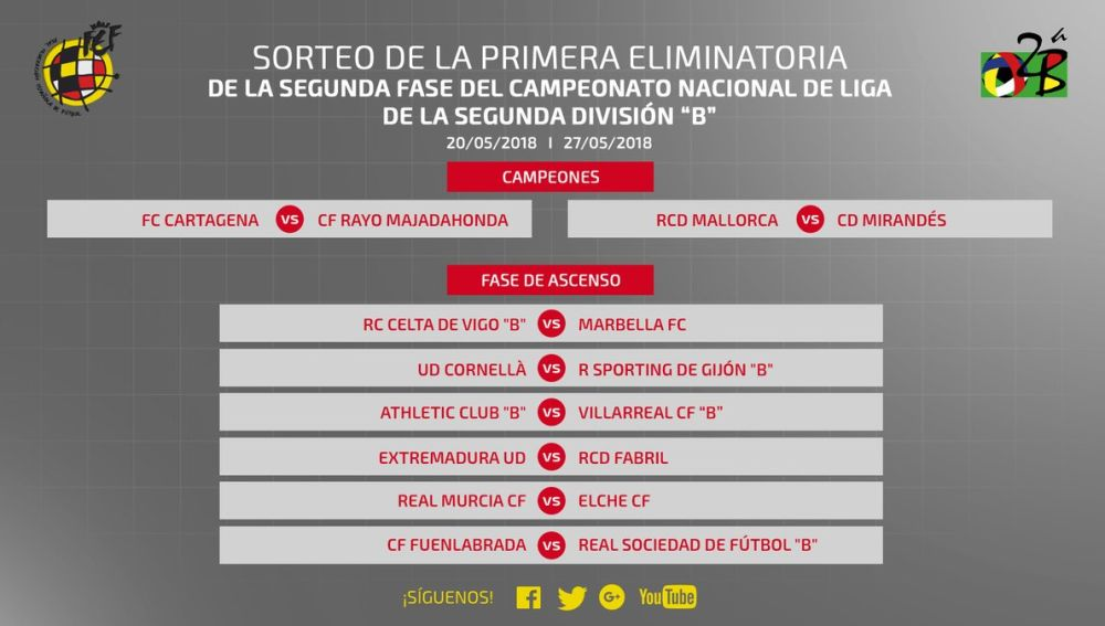 Cruces de la fase de ascenso a Segunda División