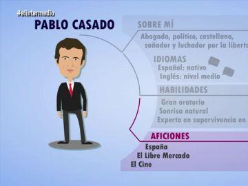 EL CV de Pablo Casado