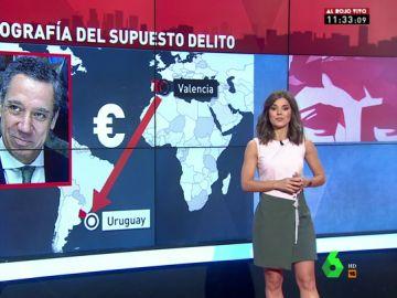 Radiografía del supuesto delito de Eduardo Zaplana