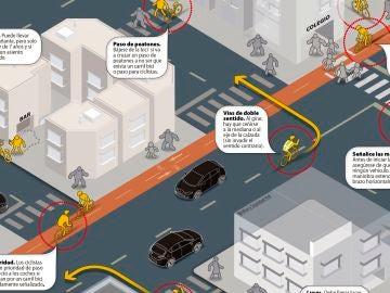 Infografía DGT: Normativa para ciclistas