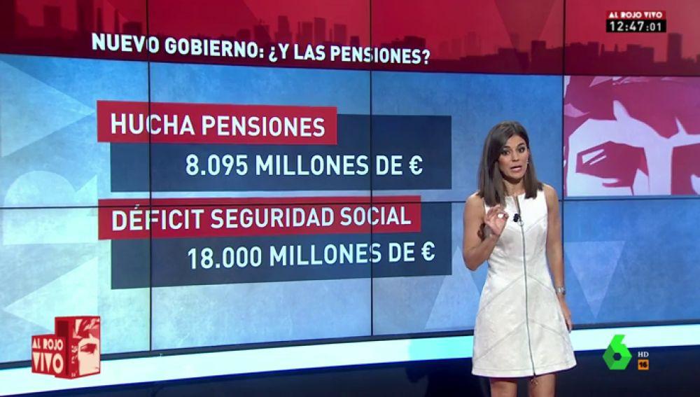 <p>Así plantea arreglar Sánchez el problema de las pensiones, 'tiritando' y con un déficit de 18.000 millones</p>