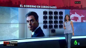 <p>Estas son las curiosidades y las diferencias más notables entre los gobiernos de Rajoy y Sánchez</p>