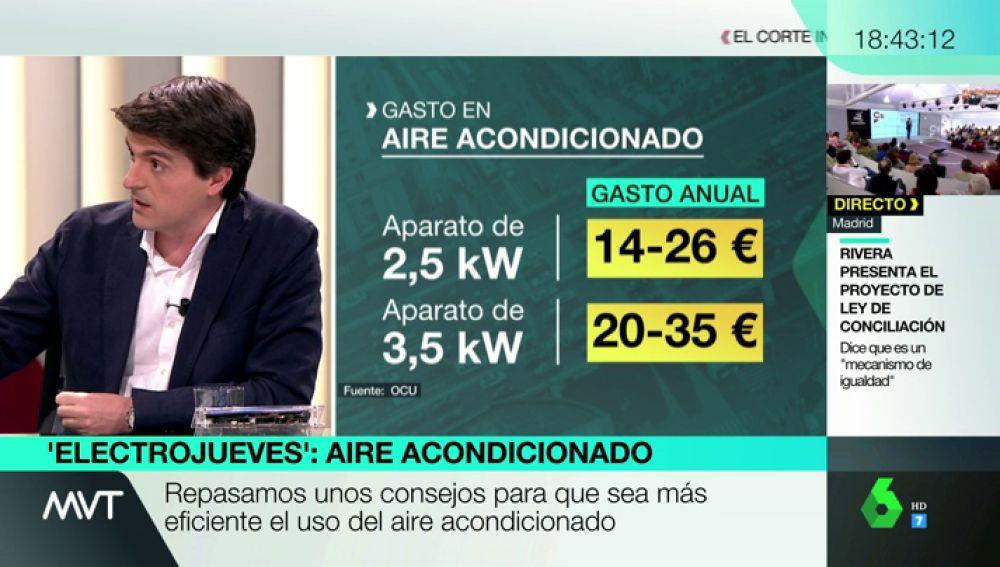 Ahorrar y ser ecológico en verano: el experto Jorge Morales te enseña consejos y trucos para usar bien el aire acondicionado