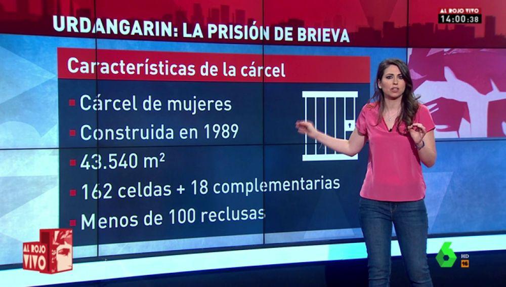 Te explicamos cómo es la prisión de Urdangarin por dentro y cuánto tiempo estará hasta conseguir un permiso