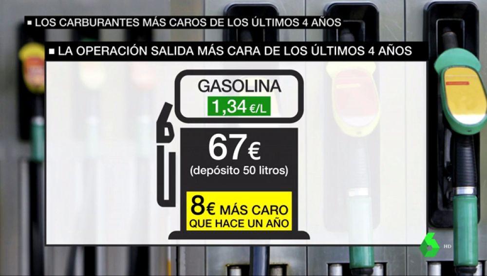La operación salida más cara desde 2014: llenar el depósito cuesta entre 8 y 10 euros más que hace un año