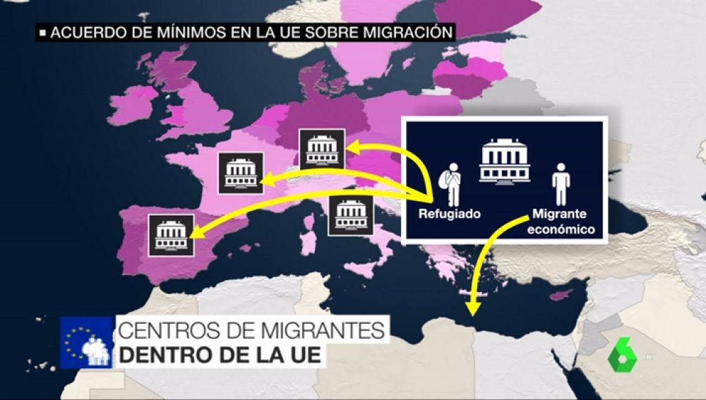 Los países ya no están obligados a acoger un mínimo de refugiados, lo harán si quieren: claves del acuerdo sobre inmigración